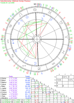 i-9e7c84b20b90dd542a3341f492fc6e49-horoskop-thumb-250x344.jpg