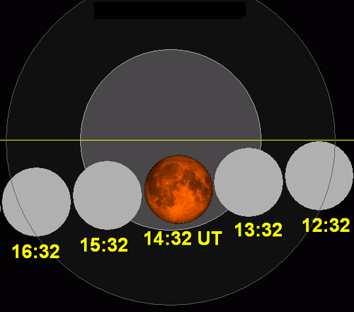 i-abfc38bbe0598aeb9689c73d58872820-Lunar_eclipse_chart_close-2011Dec10-thumb-500x440.png