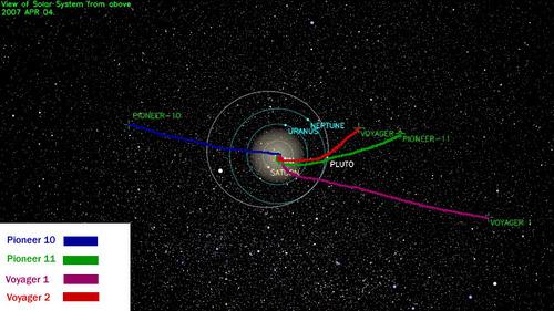 i-bc2ed9029db27fe795e7c976f0e8cb17-Outersolarsystem-probes-4407-thumb-500x281.jpg