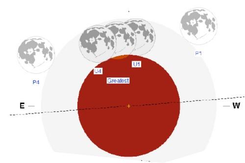 i-d6b471e79ef483df3d70e5b884267734-lunareclipse-thumb-500x333.jpg