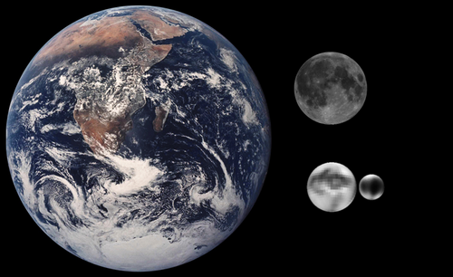 i-ddbd30cb649d33a779c76c2c17293102-Pluto_Charon_Moon_Earth_Comparison-thumb-500x306.png