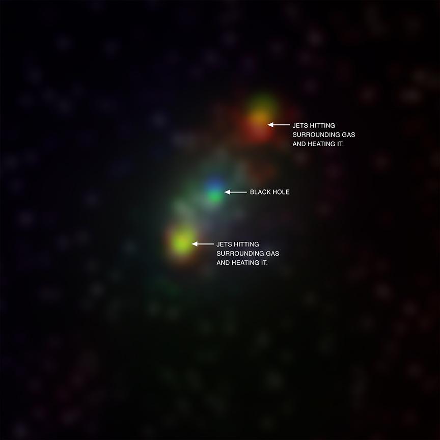 Astrodicticum Simplex » aktive Galaxie
