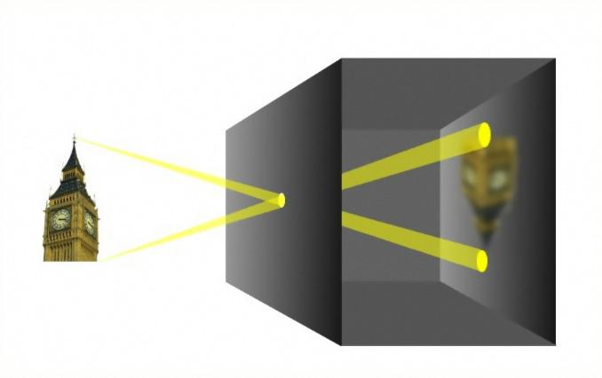 Beliebt Bastelstunde: Wir bauen eine Lochkamera – Astrodicticum Simplex JX86