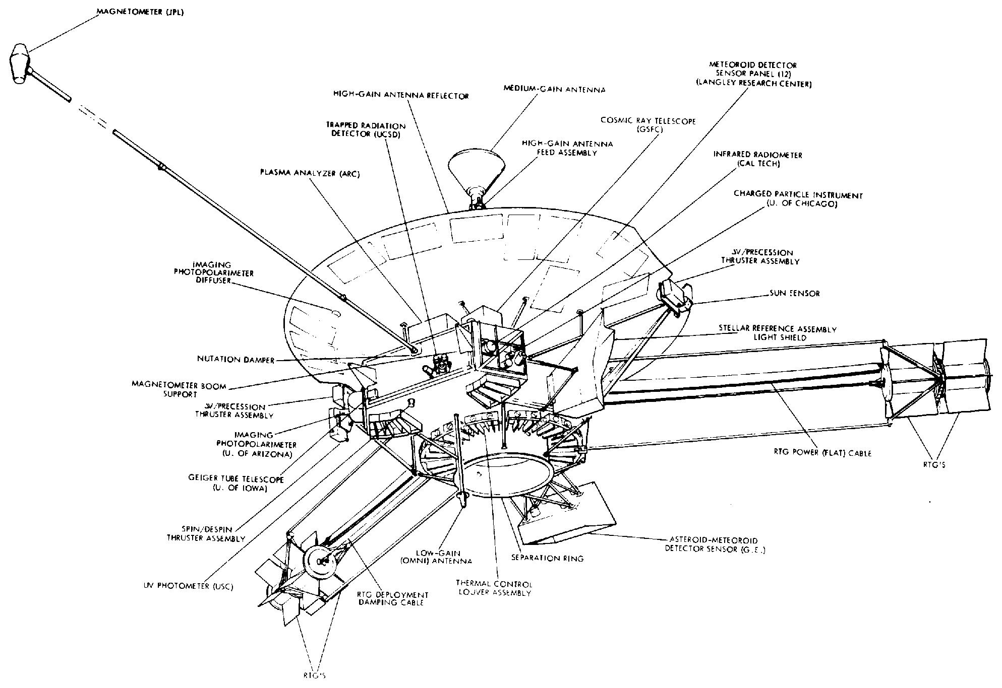 relativgeschwindigkeit berechnen kinematik 05. Black Bedroom Furniture Sets. Home Design Ideas