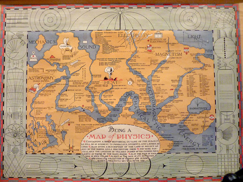 die landkarte der zeit Die Landkarte der Physik – Astrodicticum Simplex die landkarte der zeit