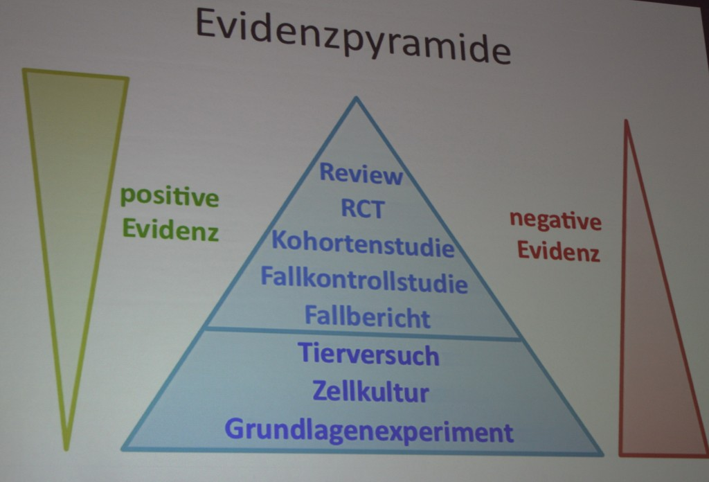 evidenz gwup