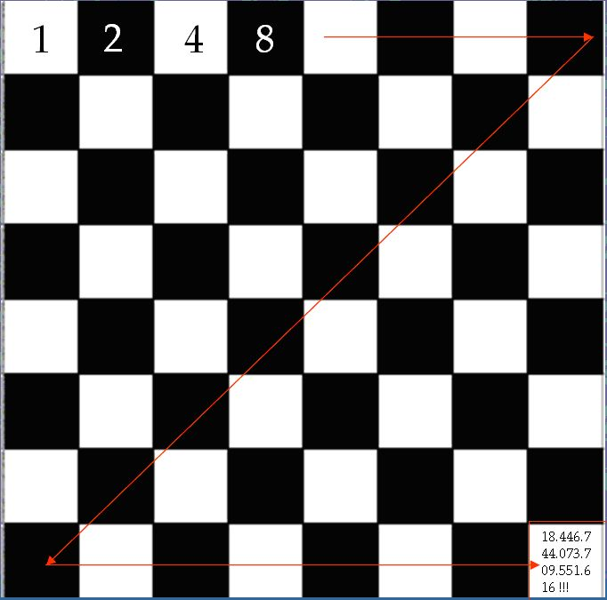 i-9afbaa0b11cd007089c1ad4fc2caf7e7-schach.jpg