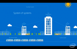 systems-of-systems-cloud