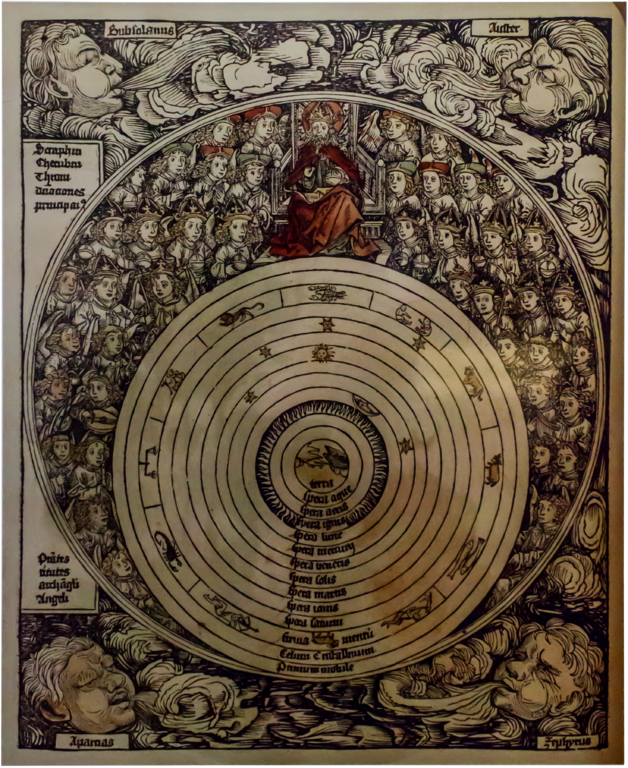 628px-Geocentric_universe_-_Hartmann_Schedel_-_Liber_chronicarum_mundi_-_1493