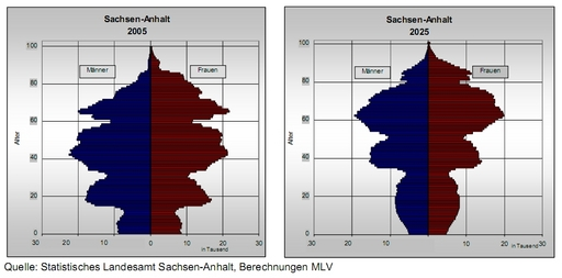 i-06b92e256d857561c2251cd0b9252d62-Pyramide-Sachsen-Anhalt-thumb-512x253.jpg