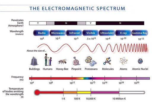 i-2033c827d8db512df6b66a8d6820c579-spectrum-thumb-512x366.jpg