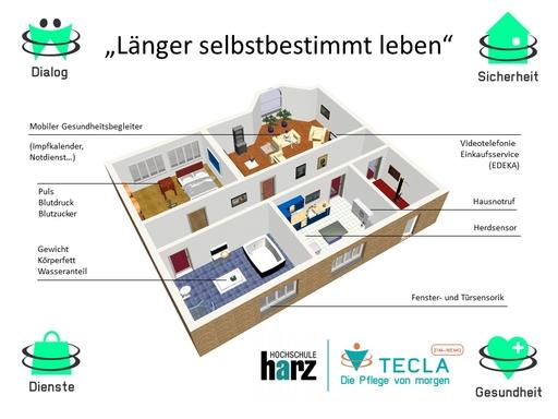 i-2c3420e545fc90c6ab2b5d2da2b5e077-TECLA-Wohnungsportfolio-thumb-512x384.jpg
