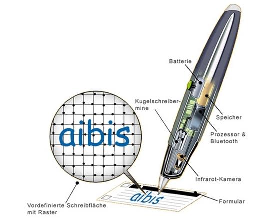 i-4de66043c0da11870cc974a055adac8a-AIBIS-Digitaler-Stift-thumb-512x437.jpg