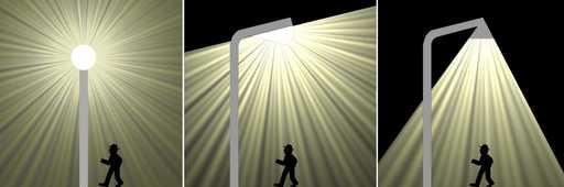 i-52710a5a997270080443c36536ae49a4-lichtverschmutzung-thumb-512x170.jpg