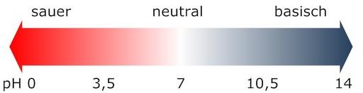 i-c4eb718c5ecf1e6b0ff2a358a9558a12-pH-Skala-thumb-512x132.jpg