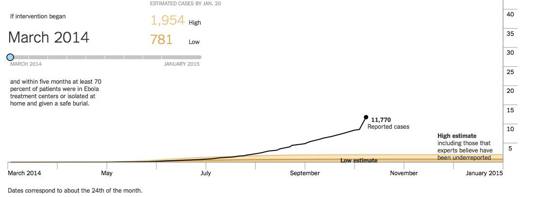 NYTimes Ebola 1
