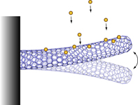i-367d6a19b5435ca1ec0655ba49368ee2-nanobalance-raining-atoms-blue-thumb-197x150.jpg