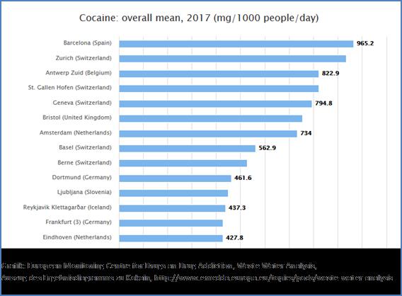 Drogen_Abwasser_Analyse