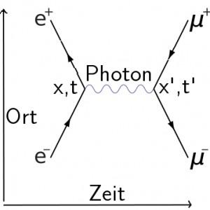 feynman2
