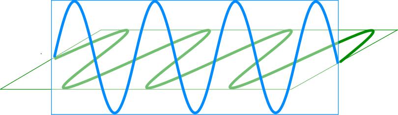 negativ elektrisches teilchen rätsel