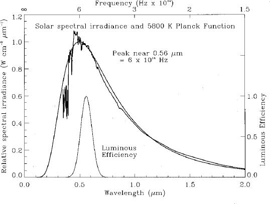 solarspectrum1