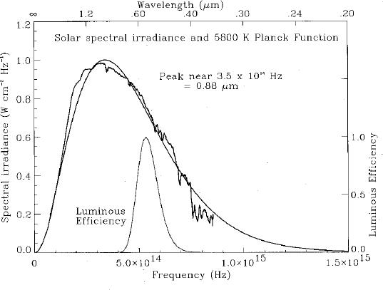 solarspectrum2