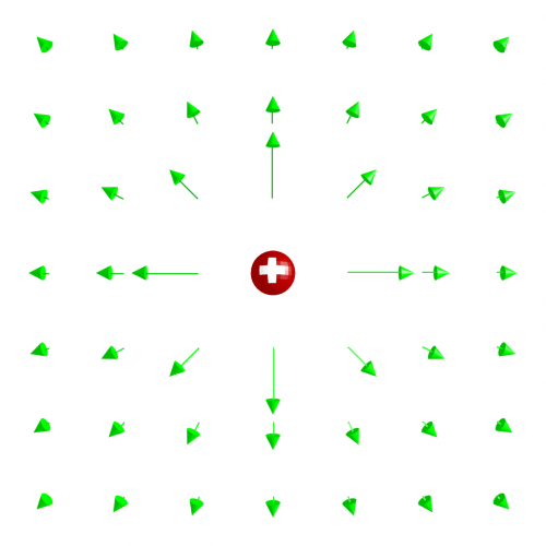 coulombField2DVector