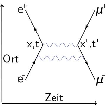 feynman4