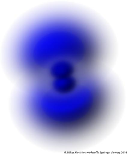 funktionswerkstoffe3-4