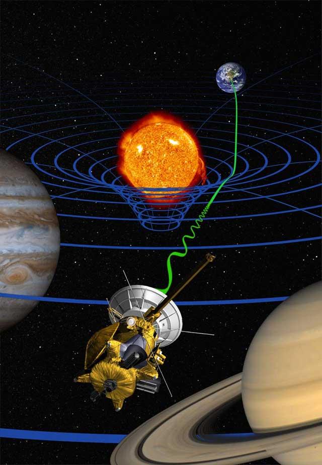 Cassini-science-br