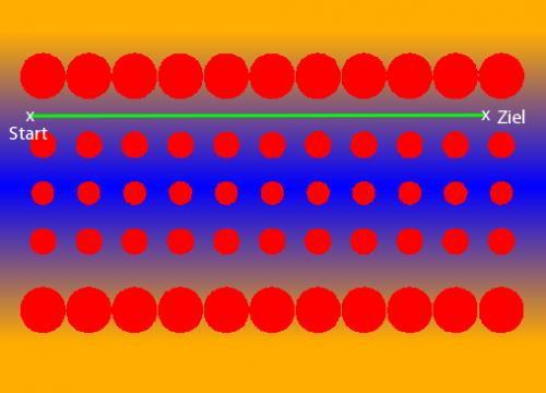 512px-Tissot_mercator-leer-3