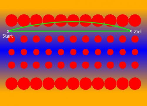 512px-Tissot_mercator-leer-4