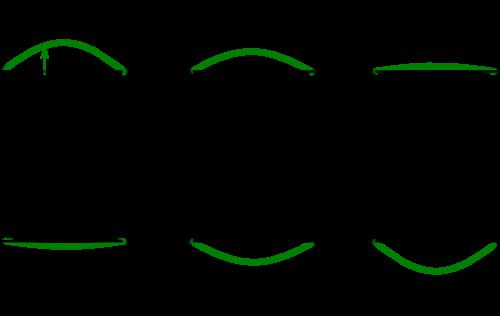 photonKlassisch2