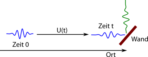 heisenberg2