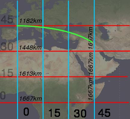 Von Einstein zu Newton III: Raumzeitkrümmung und Geodäten