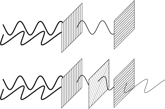 polarisation1