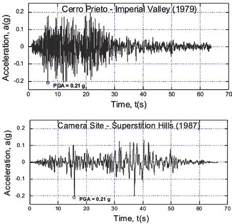 erdbeben nehmen zu