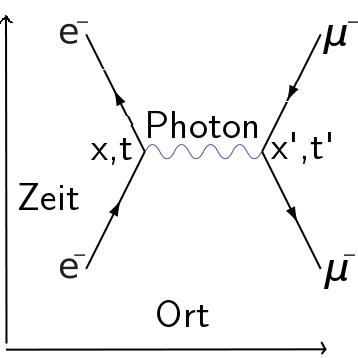 i-208acf9ae71d44e06fdf392577b27d4a-feynman3.jpg