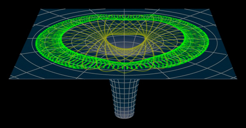 i-29c8e37f58d3f6f532b3e803347e1fba-spacetimeHigsblackhole-thumb-500x260.jpg