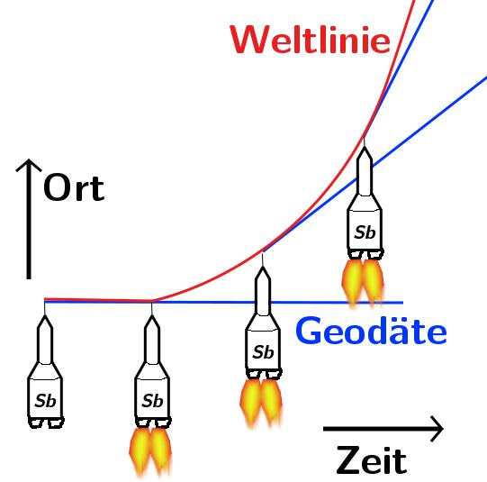 i-2e6812fe3aa8249c92e4970a26adc786-raketeGeodaete1.jpg