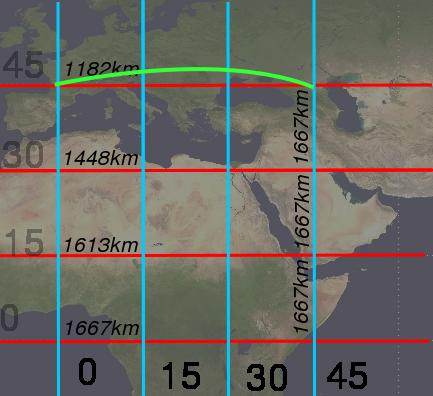i-339e9416fdbf4dccbe19320e2f50e1e3-paralleltransportGeodaete.jpg
