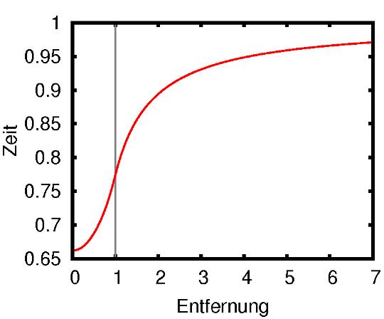 i-4a818be5fec76b3ee2a871fdbfd6ecf1-zeitMetrik.jpg
