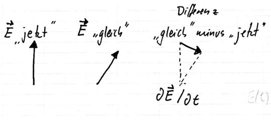 i-5f5b0e5272dc8a6bbc7497e9c255cce1-vektorZeitableitung-thumb-540x239.jpg