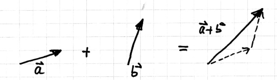 i-60f3c0242764cc1f97f4e0c85b5c0323-vektorAddition-thumb-540x157.jpg