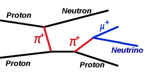 i-6675b1e6546934dd04666b10b29f1582-feynman1-thumb-500x273.jpg