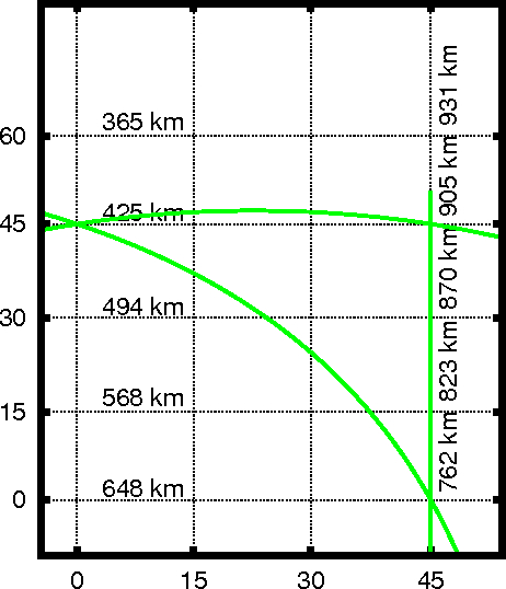 i-6aa98c847c233c793e036c57f3528a5d-hyperbolicTriangle.jpg