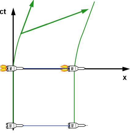 i-6acd222071c1b6e8933e31c4db5eb6c1-Minkowski_diagram9-thumb-450x450.jpg