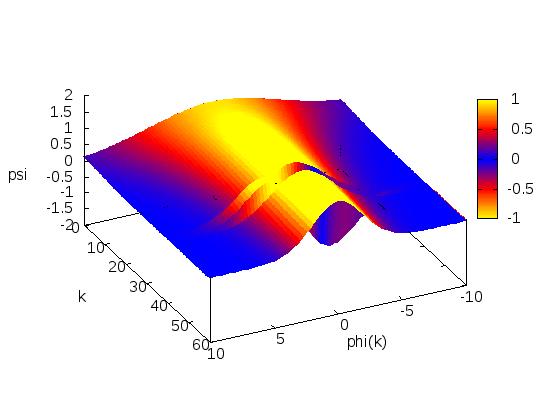 i-6cfb3748a11caeb8a43688d18a7fd78d-vacuum1particle.png