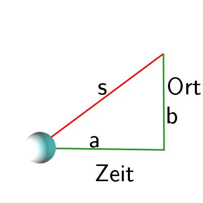 i-776bb9c0f27b9d32f38de59dd20ebc1f-pythagoras2.jpg