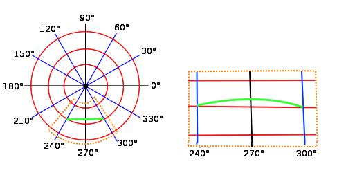 i-84f4b1d0d924b2faec47698eb969b13a-polarkoordinaten.jpg